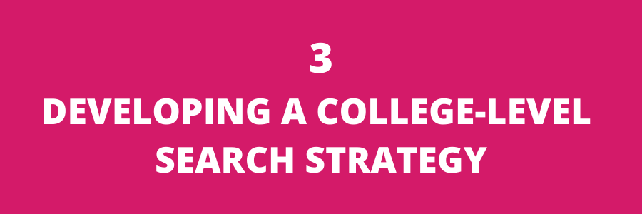 Module 3- Developing a College-level Search Strategy