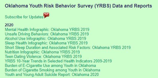Oklahoma Youth Risk