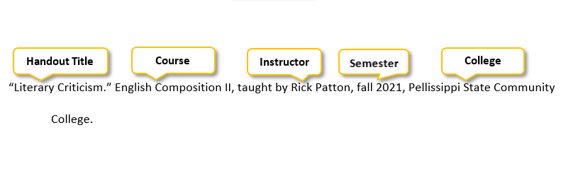 Quotation mark Literary Criticism period Quotation mark English Composition II comma taught by Rick Patton comma fall 2021 comma Pellissippi State Community College period