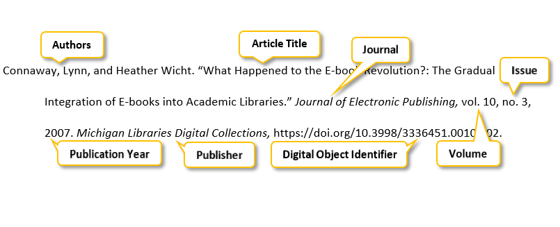 Connaway comma Lynn comma and Heather Wicht period quotation mark What Happened to the E-book Revolution? colon The Gradual Integration of E-books into Academic Libraries period quotation mark Journal of Electronic Publishing comma vol period 10 comma no period 3 comma 2007 period Michigan Libraries Digital Collections comma https://doi.org/10.3998/3336451.0010.302 period