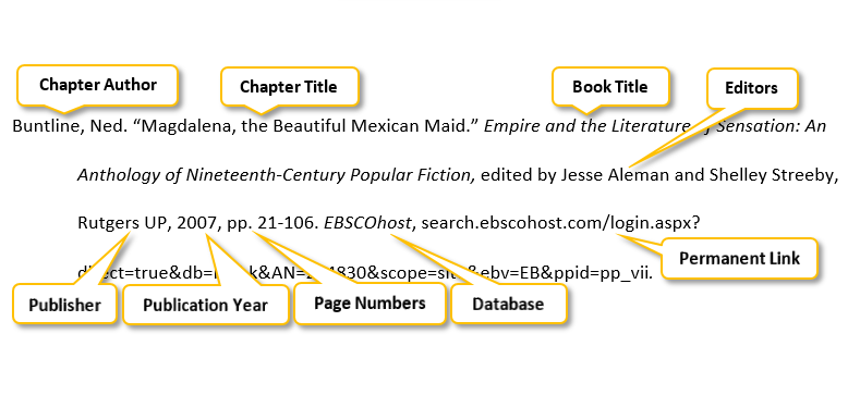 Buntline comma Ned period quotation mark Magdalena comma the Beautiful Mexican Maid period quotation mark Empire and the Literature of Sensation colon An Anthology of Nineteenth-Century Popular Fiction comma edited by Jesse Aleman and Shelley Streeby comma Rutgers UP comma 2007 comma pp period 21 dash 106 period EBSCOhost comma search.ebscohost.comslashlogin.aspx?direct=true&db=nlebk&AN=214830&scope=site&ebv=EB&ppid=pp_vii period