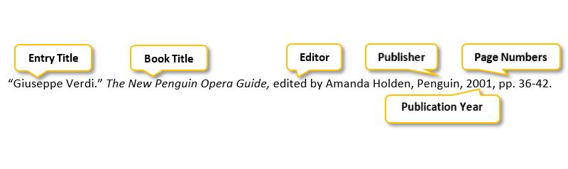 Quotation mark Giuseppe Verdi period quotation mark The New Penguin Opera Guide comma edited by Amanda Holden comma Penguin comma 2001 comma pp period 36 hyphen 42 period
