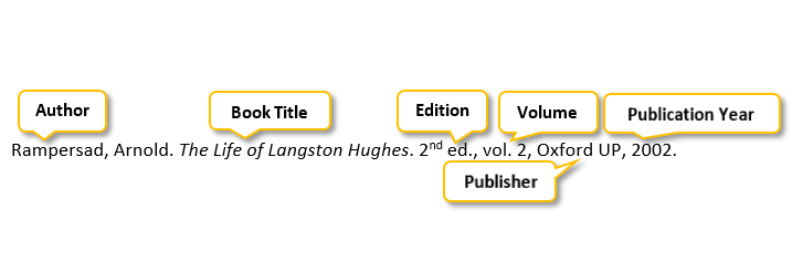 Rampersad comma Arnold period The Life of Langston Hughes period 2nd ed period comma vol period 2 comma Oxford UP comma 2002 period