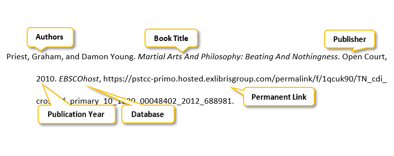 Priest comma Graham comma and Damon Young period Martial Arts And Philosophy colon Beating And Nothingness period Open Court comma 2010 period EBSCOhost comma https://pstcc-primo.hosted.exlibrisgroup.com/permalink/f/1qcuk90/TN_cdi_crossref_primary_10_1080_00048402_2012_688981 period