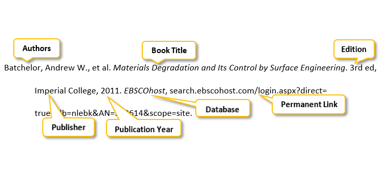 Batchelor comma Andrew W period comma et al period Materials Degradation and Its Control by Surface Engineering period 3rd ed comma Imperial College comma 2011 period EBSCOhost comma search.ebscohost.comslashlogin.aspx?direct= true&db=nlebk&AN=389614&scope=site period