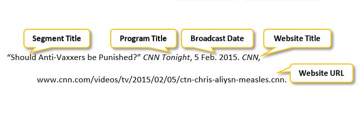 quotation mark Should Anti-Vaxxers be Punished? quotation mark CNN Tonight comma 5 Feb period 2015 period CNN comma www.cnn.com/videos/tv/2015/02/05/ctn-chris-aliysn-measles.cnn period