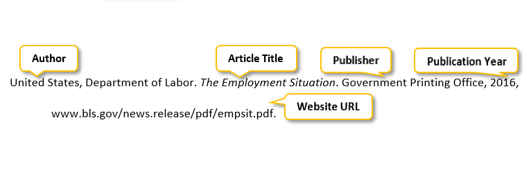 United States comma Department of Labor period The Employment Situation period Government Printing Office comma 2016 comma www.bls.govslashnews.releaseslashpdfslashempsit.pdf period