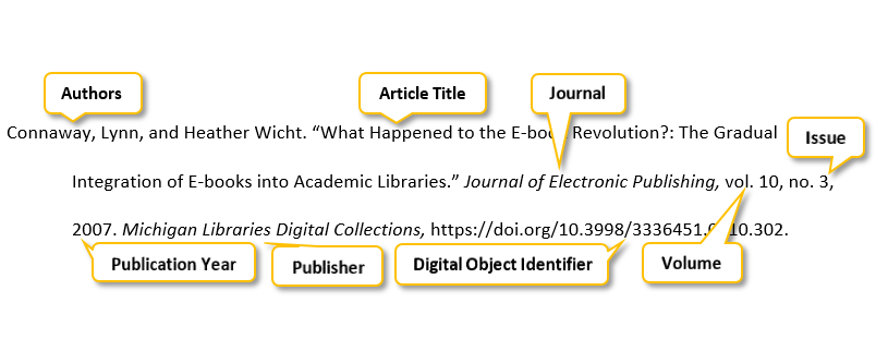 Connaway comma Lynn comma and Heather Wicht period quotation mark What Happened to the E-book Revolution question mark colon The Gradual Integration of E-Books into Academic Libraries period quotation mark Journal of Electronic Publishing comma vol period 10 comma no period 3 comma 2007 period Michigan Libraries Digital Collections comma https://doi.org/10.3998/3336451.0010.302 period