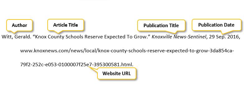 Witt comma Gerald period quotation mark Knox County Schools Reserve Expected To Grow period quotation mark Knoxville News-Sentinel comma 29 Sep period 2016 comma www.knoxnews.comslashnewsslashlocalslashknoxdashcountydashschoolsdashreservedashexpecteddashtodashgrowdash3da854cadash79f2dash252cdashe053dash0100007f25e7dash395300581.html period