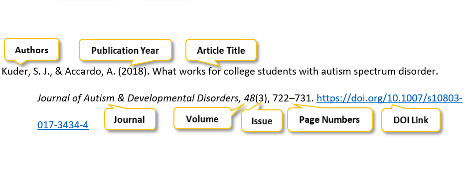 Kuder comma S period J period comma ampersand Accardo comma A period parenthesis 2018 parenthesis period What works for college students with autism spectrum disorder period Journal of Autism ampersand Developmental Disorders comma 48parenthesis 3 parenthesis comma 722 hyphen 731 period https://doi.org/10.1007/s10803-017-3434-4