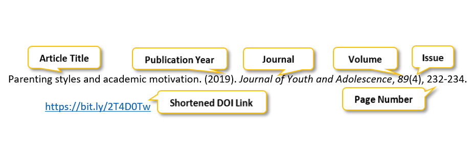 Parenting styles and academic motivation period parenthesis 2019 parenthesis period Journal of Youth and Adolescence comma 89 parenthesis 4 parenthesis comma 232 hyphen 234 period https://bit.ly/2T4D0Tw