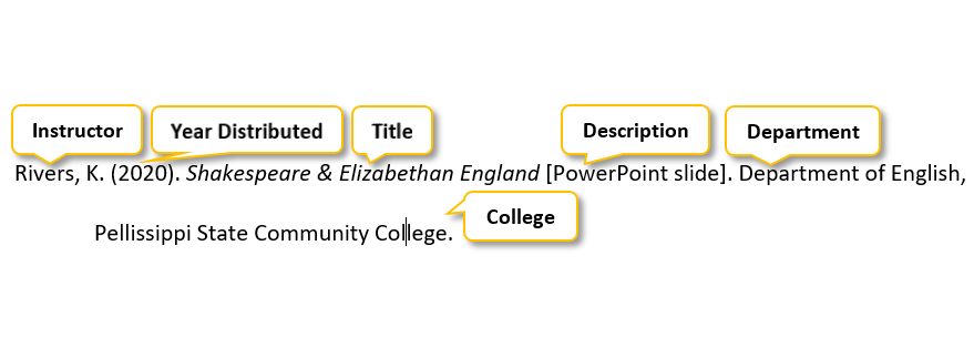 Rivers comma K period parenthesis 2020 parenthesis period Shakespeare & Elizabethan England bracket PowerPoint slide bracket period Department of English comma Pellissippi State Community College period