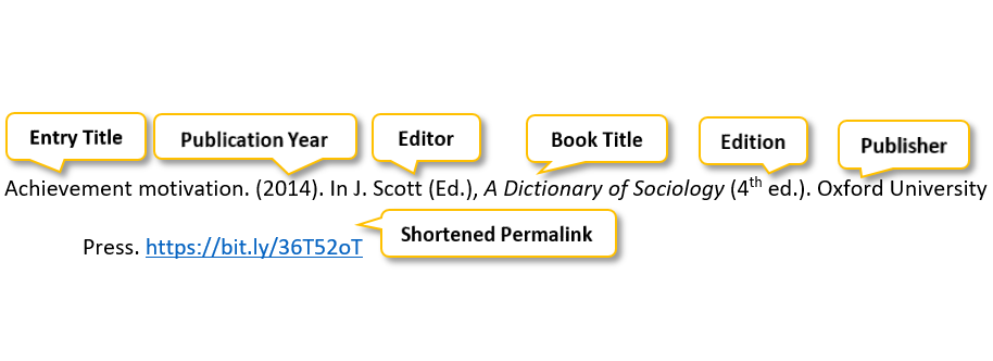 Achievement motivation period parenthesis 2014 parenthesis period In J period Scott parenthesis Ed period parenthesis comma A Dictionary of Sociology parenthesis 4th ed period parenthesis period Oxford University Press period https://bit.ly/36T52oT