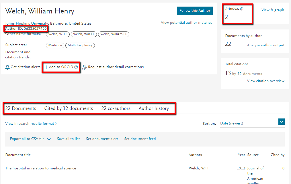 william henry welch profile on scopus