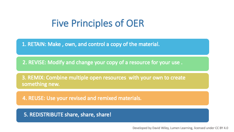 5 Principles of OER