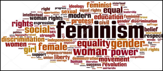 Feminism image word cloud