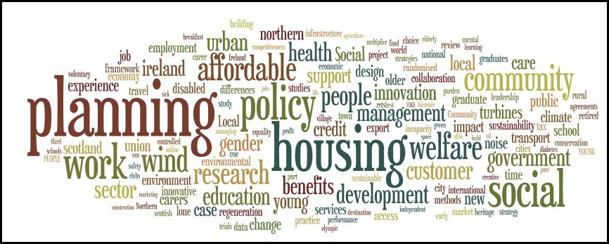 Word Cloud Housing