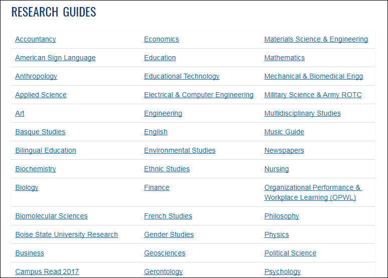 Research guides list