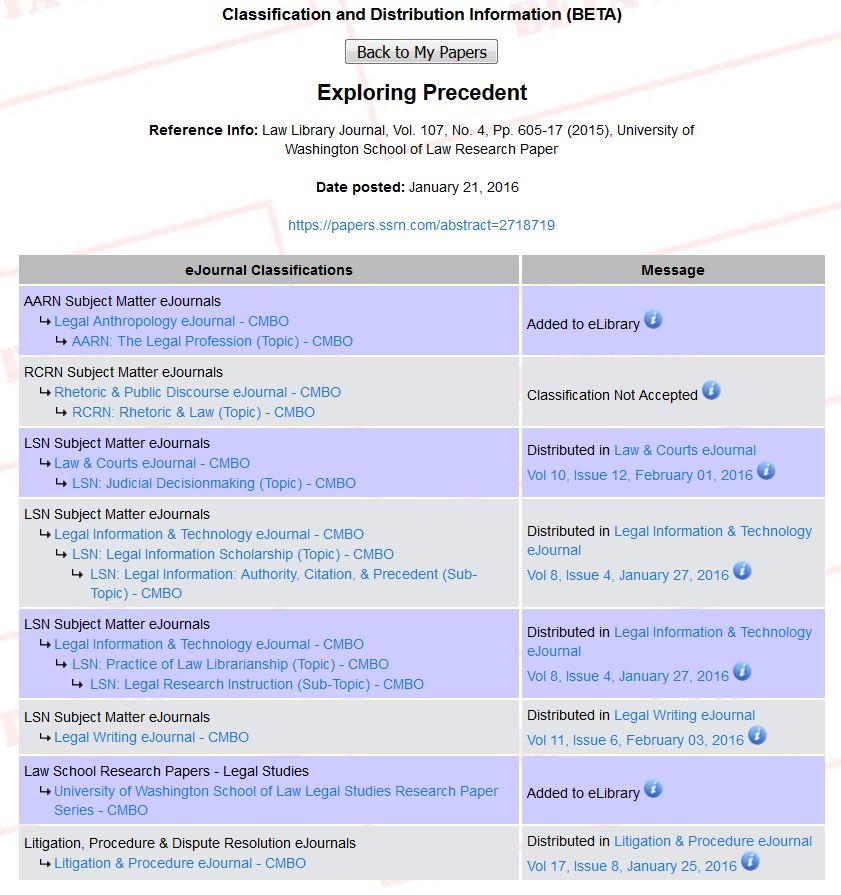 screen snip info about Exploring Precedent