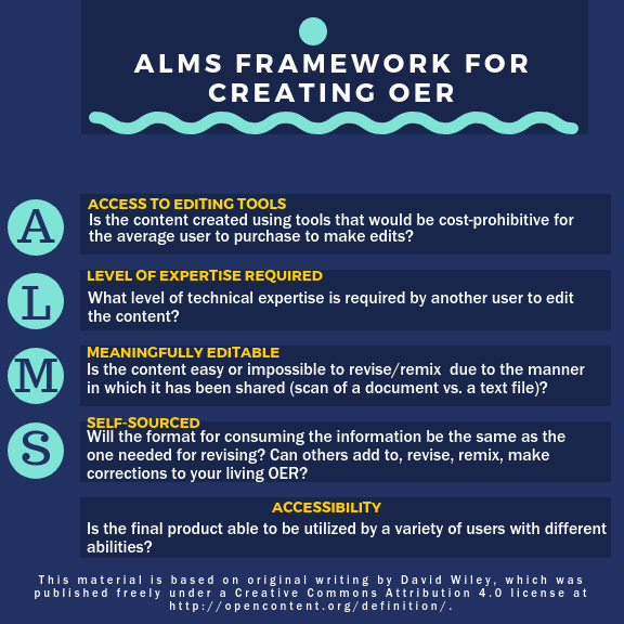 ALMS Framework for Creating OER