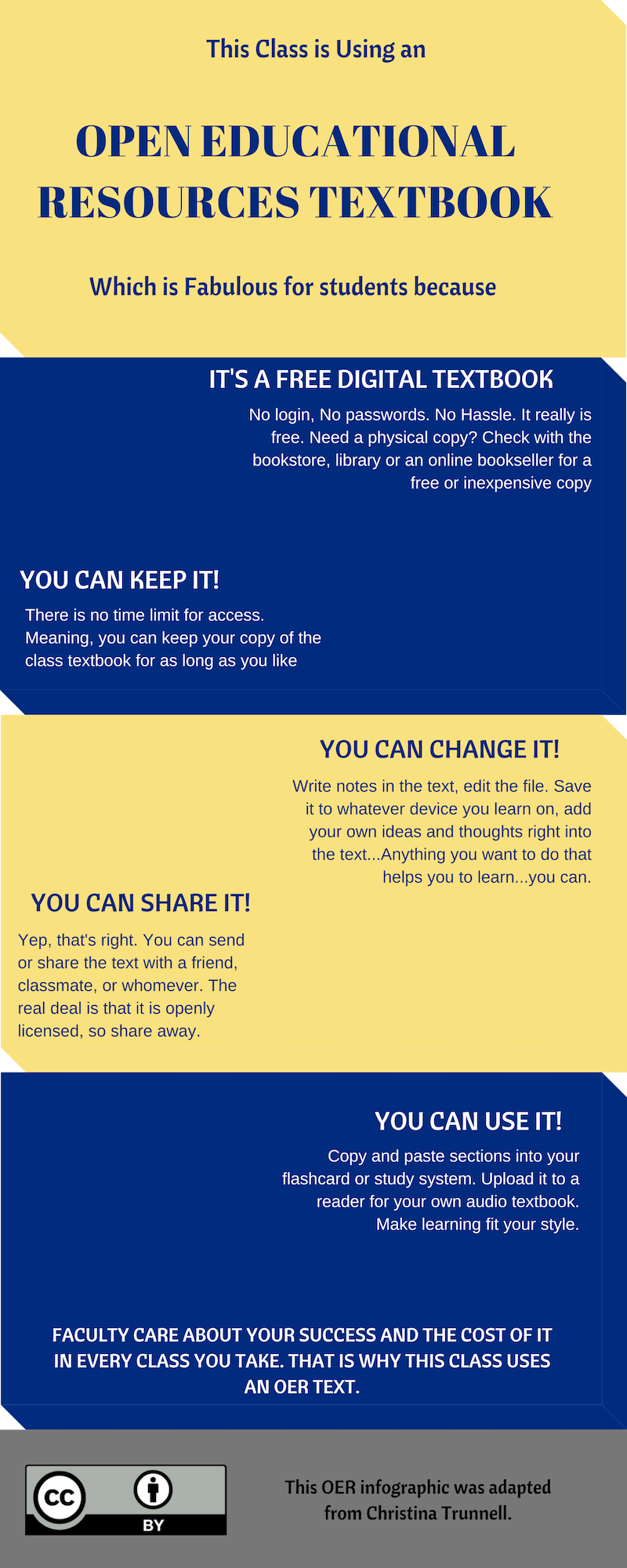 CC BY OER Course Infographic