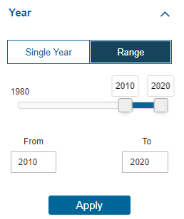 limit date results choosing slider