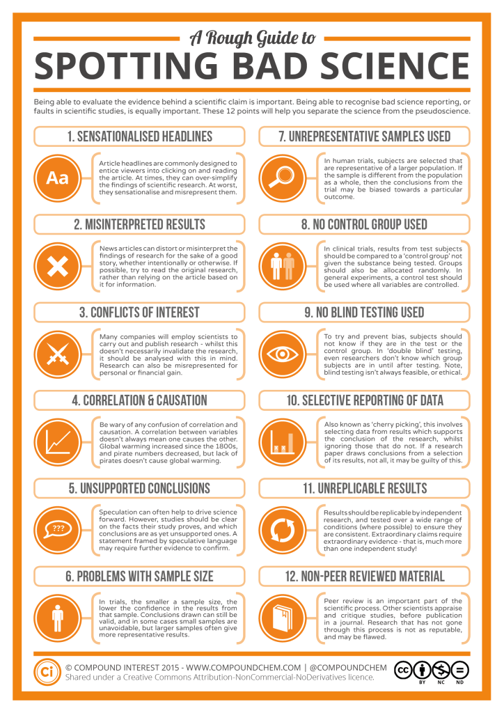 rough guide to spotting bad science graphic list