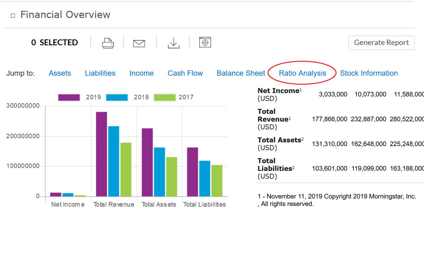 """Financial Overview page with """"Ratio Analysis"""" link circled"""