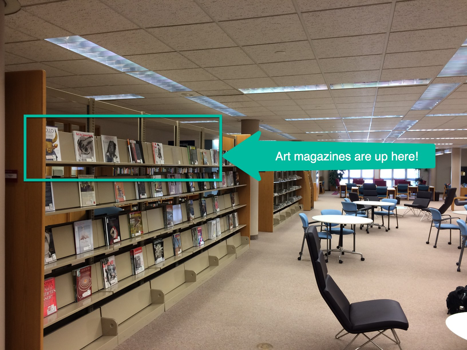 image showing location of art magazines in the library