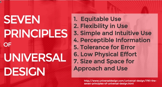 Seven Principles of Universal Design - Equitable use, Flexibility in use, Simple and intuitive use, Perceptible information, Tolerance for error, Low physical effort, Size and space for approach and use, From University of Alaska-Southeast at http://flc.learningspaces.alaska.edu/?tag=universal-design