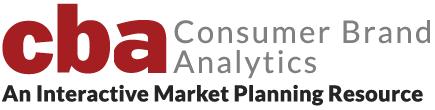 Consumer Brand Analytics