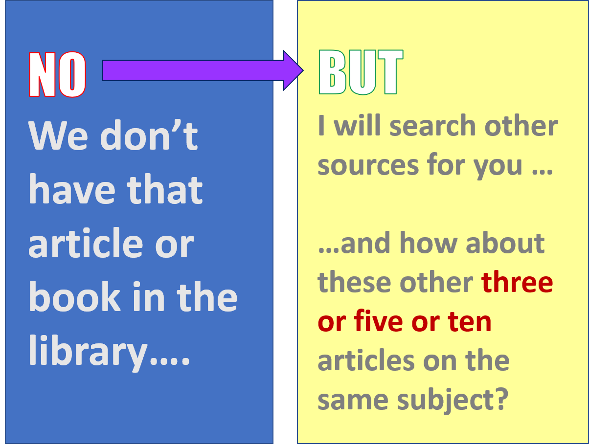 No, we may not have the article BUT we will search other sources & find similar articles for you.