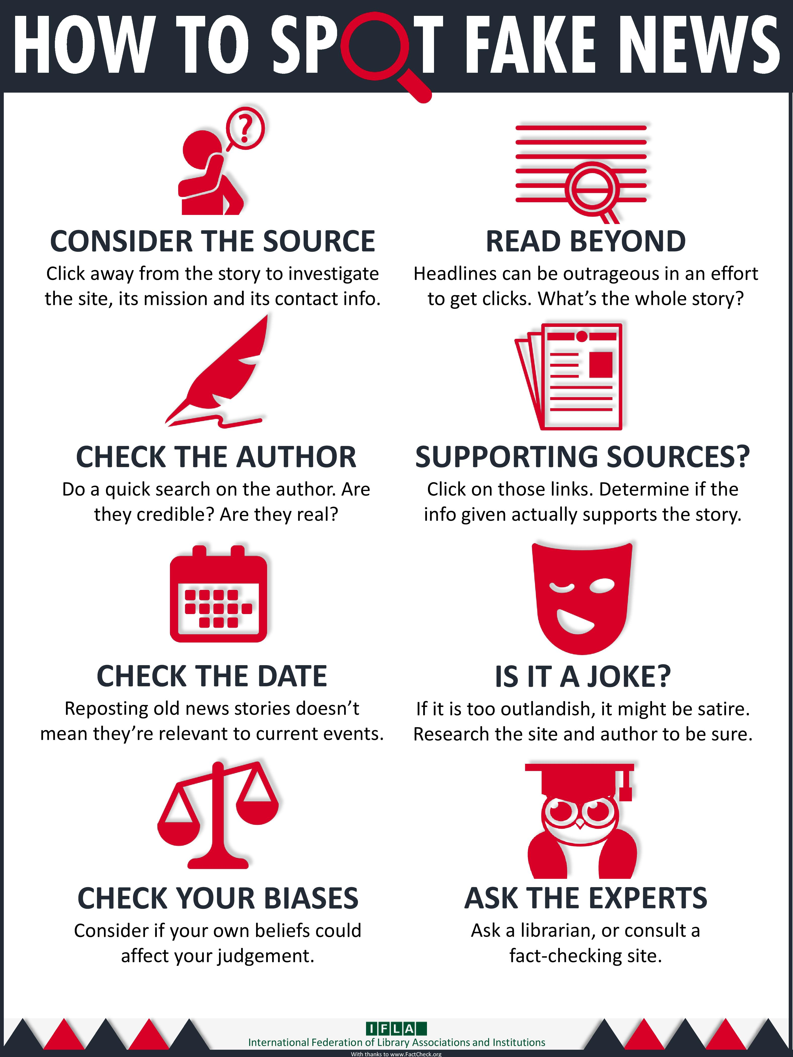 How to Spot Fake News. Consider the Source – Click away from the story to investigate the site, its mission and its contact info. Read Beyond – Headlines can be outrageous in an Effort to get clicks. What's the wholes story? Check the Author – Do a quick search on the author. Are they credible? Are they real? Supporting Sources? – Click on those links. Determine if the info given actually supports the story. Check the Date – Reposting old news stories doesn't mean they're relevant to current events. Is it a Joke? – If it is too outlandish, it might be satire. Research the site and author to be sure. Check your Biases – Consider if your own beliefs could affect your judgement. Ask the Experts – Ask a librarian, or consult a fact-checking site. Source: International Federation of Library Associations and Institutions.