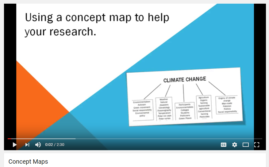 Using Concept Maps to Help Your Research
