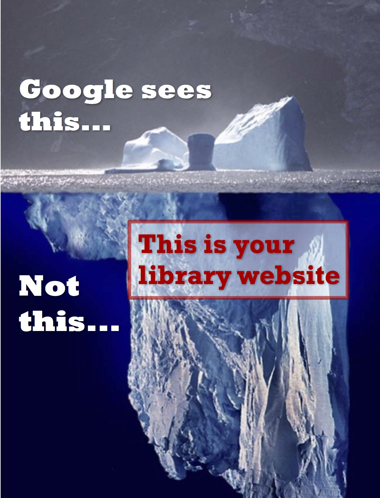 The internet is like an iceberg: Google sees what's above the waterline. Your library website gets you to the subscription materials below the waterline.