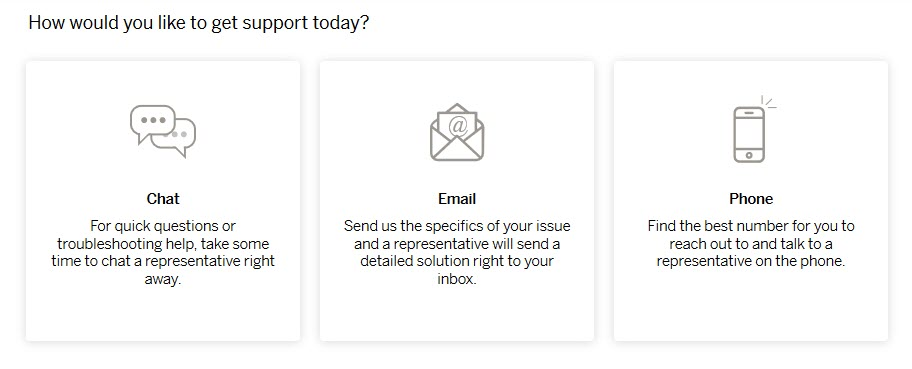 Provides options for chat, email or calling a member of the support team.