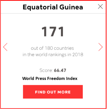 Equatorial Guinea ranks 171 out 180 in the World Press Freedom Index