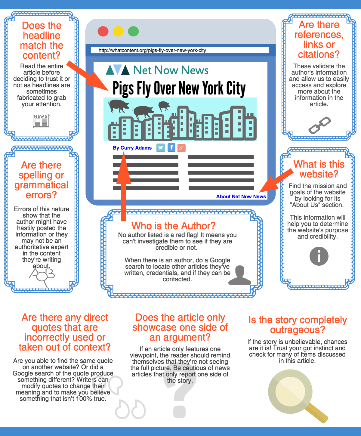 Infographic on how to identify fake news