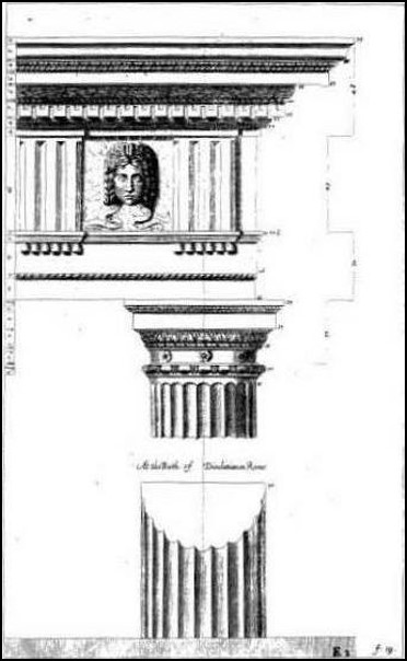Illustration of classical architectural orders