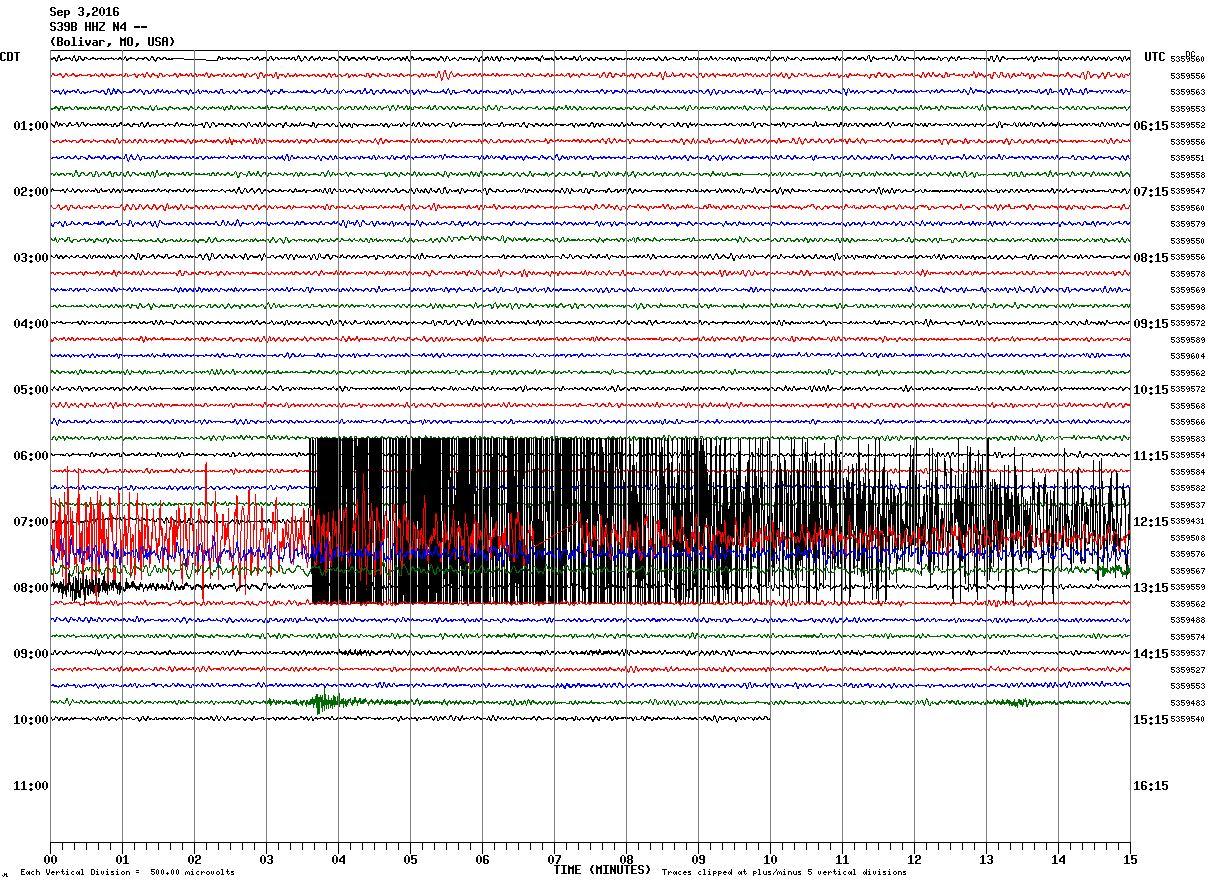 Sept. 3, 2016 Seismograph Image, Earthquake felt in Bolivar, MO, epicenter in Oklahoma
