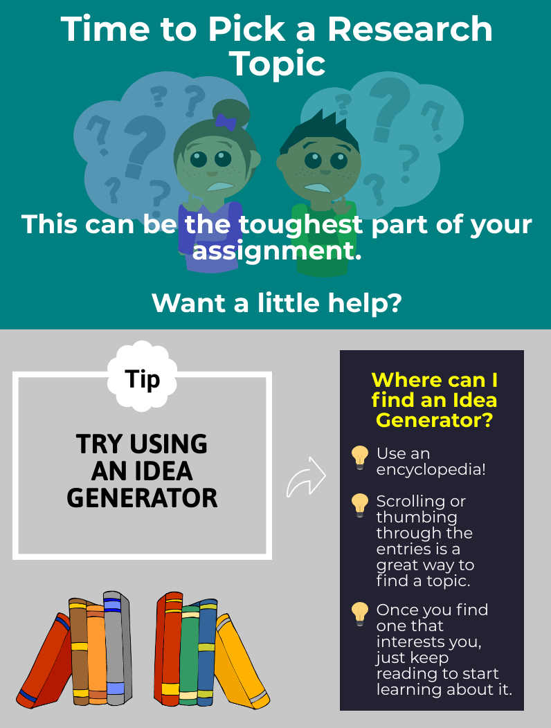 Time to pick a research topic. This can be the toughest part of your assignment. Want a little help? Tip: Try using an idea generator. Where can I find am idea generator? Use an encyclopedia! Scrolling or thumbing through the entries is a great way to find a topic. Once you find one that interests you, just keep reading to start learning about it.