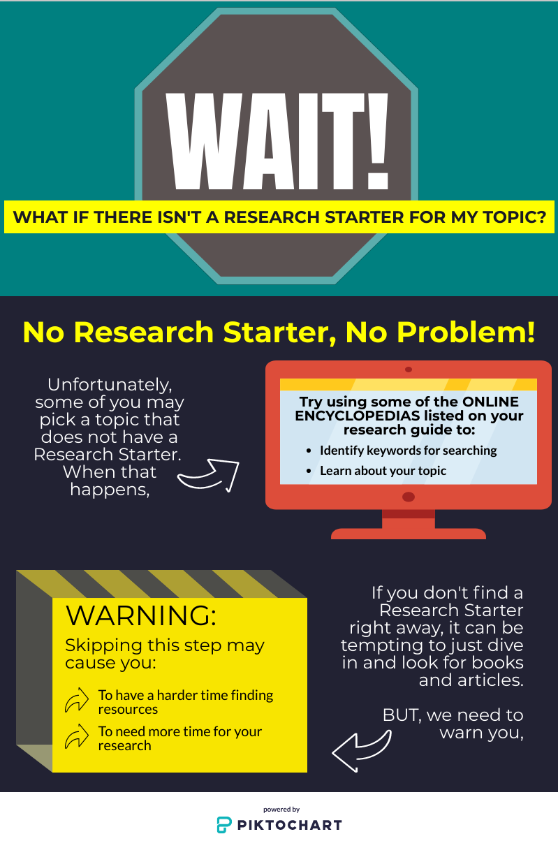 Wait! What if there isn't a research starter for my topic? No research starter, no problem! Unfortunately, some of you may pick a topic that does not have a research starter. When that happens, try using some of the online encyclopedias listed on your research guide to: learn about your topic, identify keywords for searching. If you don't find a research starter right away, it can be tempting to just dive in and look for books and articles. But, we need to warn you, skipping this steps may cause you: to have a harder time finding resources, to need more time for your research.