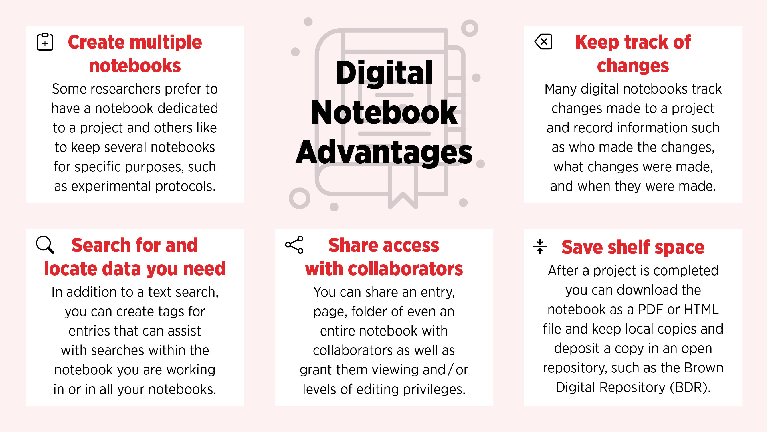List of Advantages of Using a Digital Notebook
