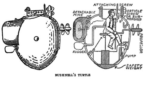 Diagram of David Bushnell's Turtle submarine