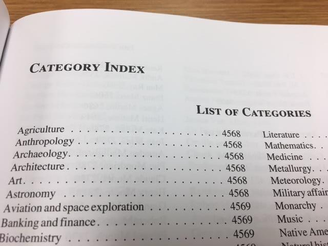 Category Index