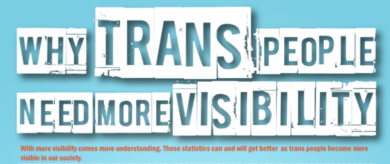 why trans people need more visibility