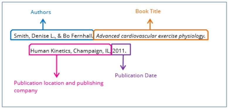 Image of MLA book citation.