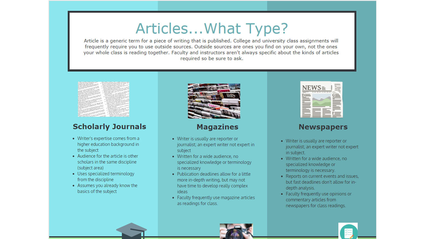 screenshot types of articles magazine, newspaper, academic journal