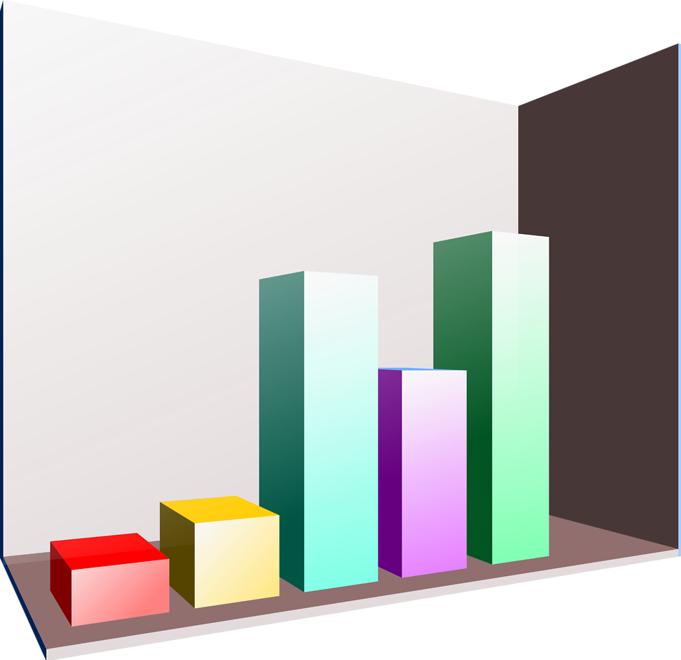 A bar chart showing 3D bars, of varying colors, with no title or labels of any kind.