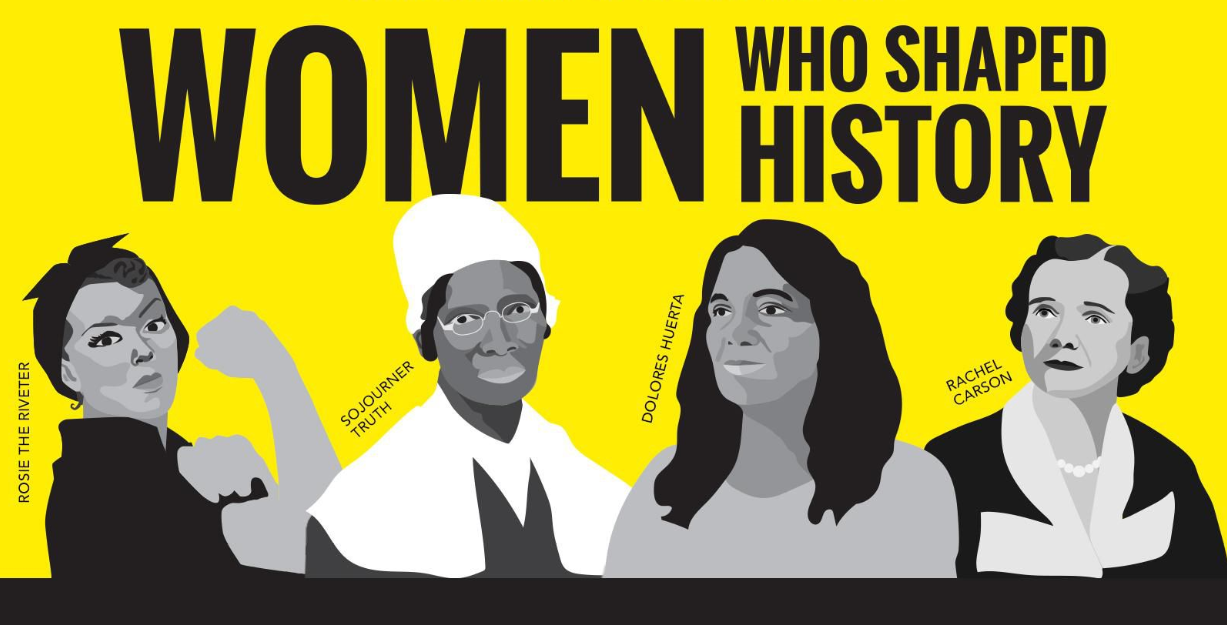 Image of women in history